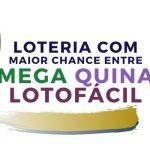 Loteria com maior chance de ganhar: Mega, Quina ou Lotofácil